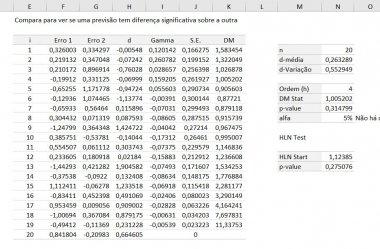 Teste Diebold-Mariano – Comparação entre duas Previsões no MS Excel