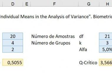 O Teste de Tukey no MS Excel