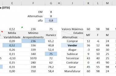 ▷ Decisão Tomada sob Incerteza (DTSI) no MS Excel
